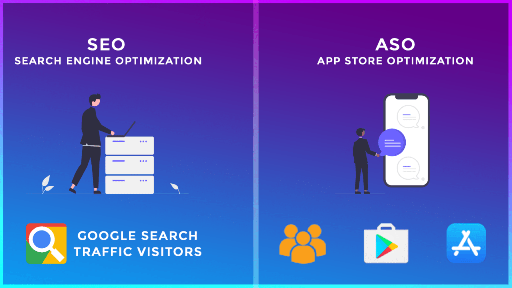 app store optimization aso 2021